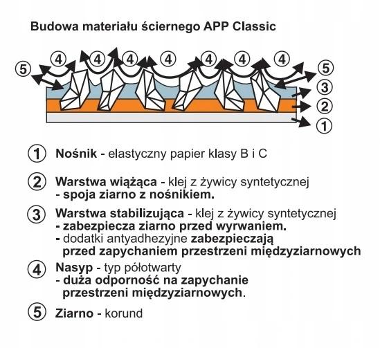 app-krazek-scierny